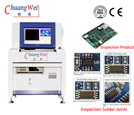 Multiple Algorithm Synthetically Automatic Optical Inspection System,CW-25X